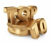 Top 10 The Top 10 Types of Blogs You Wouldn't Expect